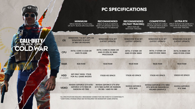 Call of Duty: Black Ops Cold War HW nároky
