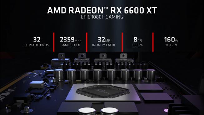 AMD Radeon 6600 XT specifikace