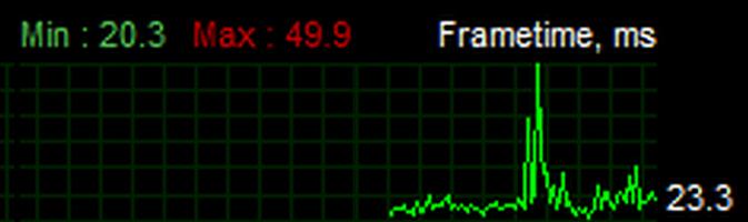 Frametimes v1.23