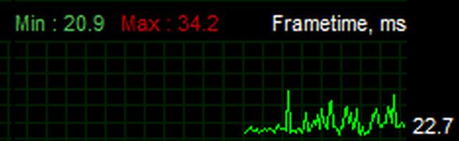 Frametimes v1.3
