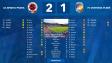 Exkluzivně: Jak se vyvíjí Czech Soccer Manager 2022 a kdo jsou jeho tvůrci?