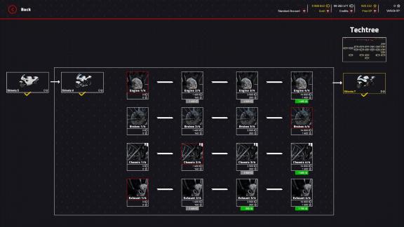 Engine Evolution 2021