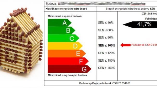 Průkaz energetické náročnosti (PEN) je podle zákona o hospodaření energií dokument obsahující informace o energetické náročnosti budovy nebo její ucelené části. Foto:SXC