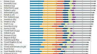 index štěstí