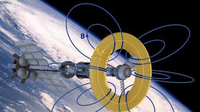 Magnetosférický dipolární torus