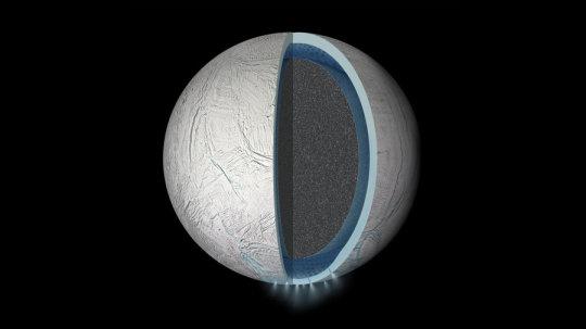 Pravděpodobný oceán pod Dione