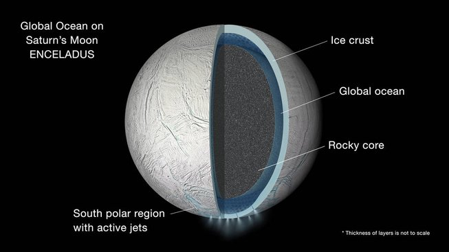 Enceladus, NASA