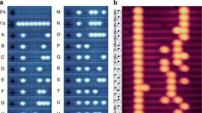 Zápis informací skrze atomy vodíku