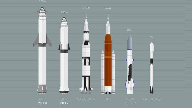 BFR 2018 vs. starší verze vs. jiné systémy