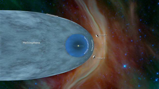 Voyager 2 vstoupil do mezihvězdných prostor