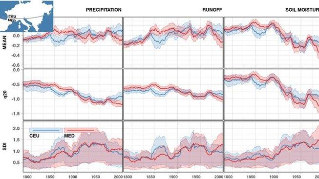 Trendy za posledních 30 let, půdní vlhkost vpravo