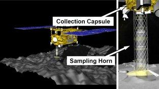 Hayabusa2 u Asteroidu Ryugu