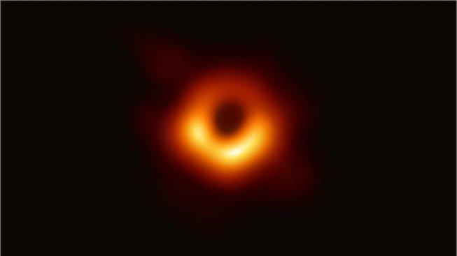 M87 v objektivu EHT