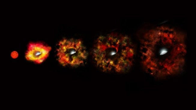 Proces vzniku kolapsaru, tedy zhroucení hvězdy do černé díry