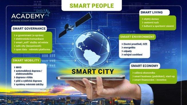 smartcities1