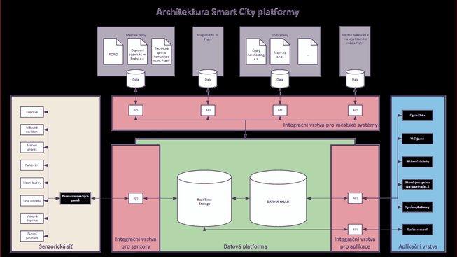 grafika 2 smart