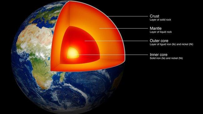 Průřez Země, na kterém je patrné vnější a vnitřní jádro planety