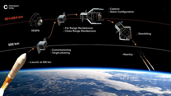 Infograph-cClearSpace-ClearSpace-1-mission-scaled