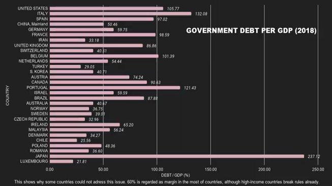DEBTS