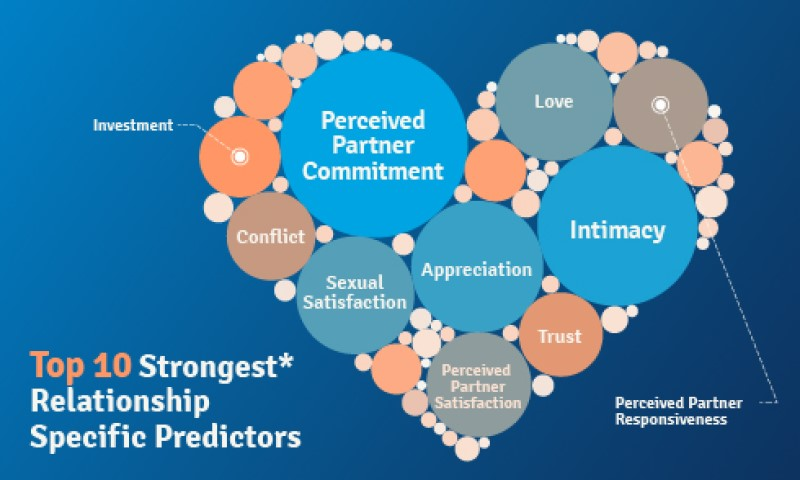 Machine-Learning-Relationships-Specific-Predictors-490x300-1
