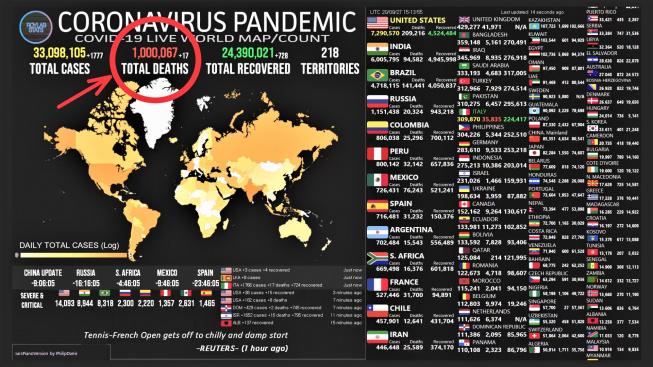 Černá statistická data pandemie koronaviru z Wuchanu.