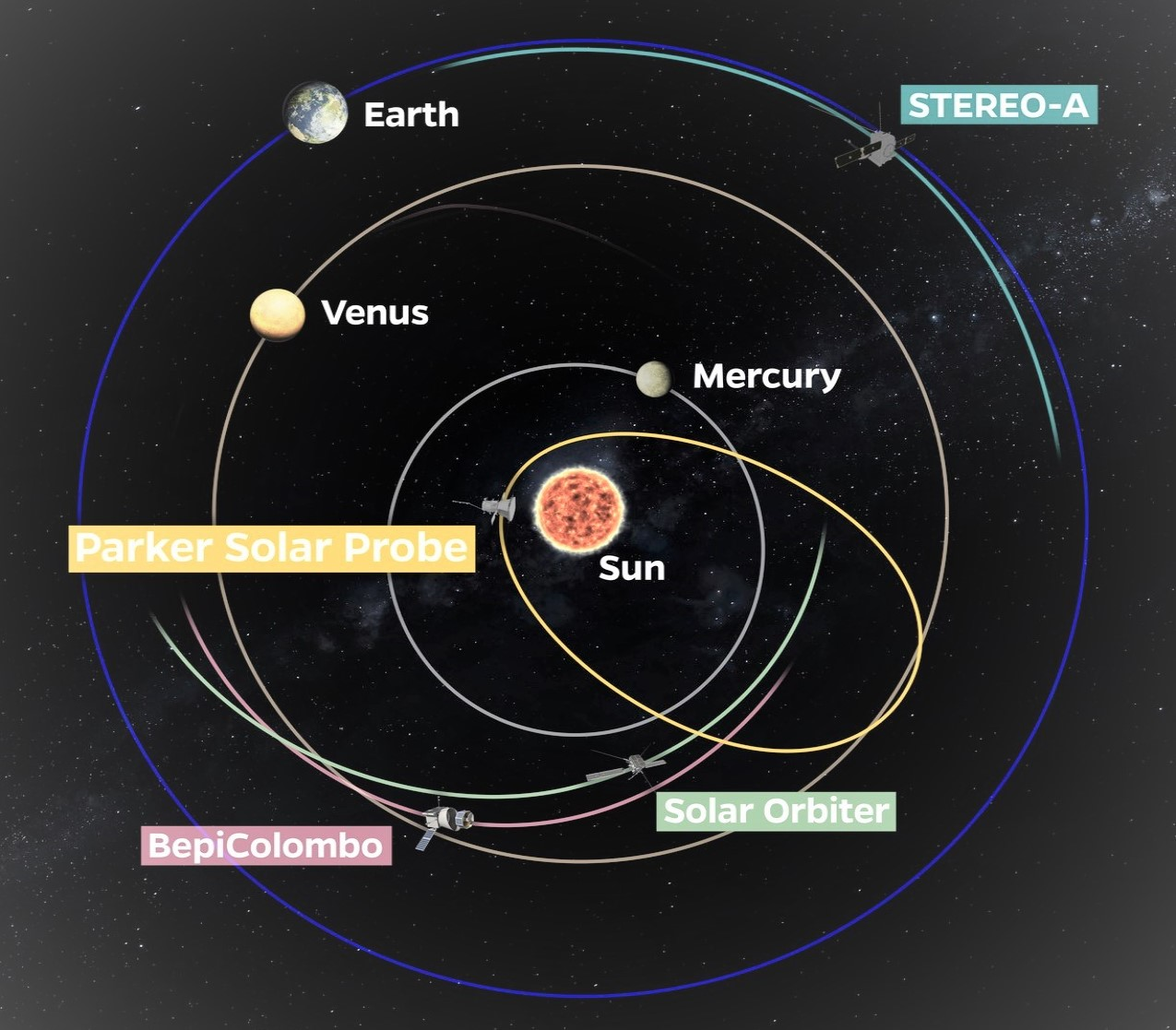 profimedia-0603832488 solar probe scheme