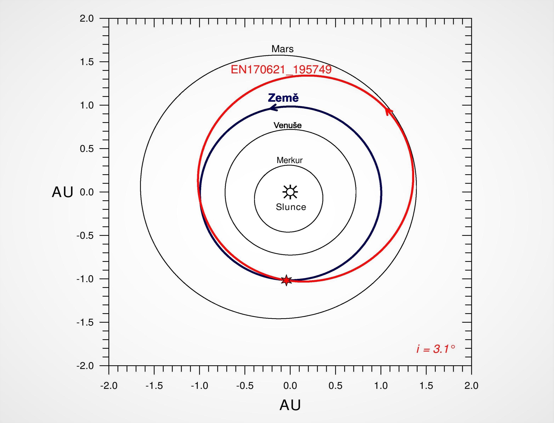 en170621-195748-orbit-page-001