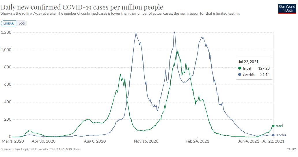 World_in_Data_covid_cases
