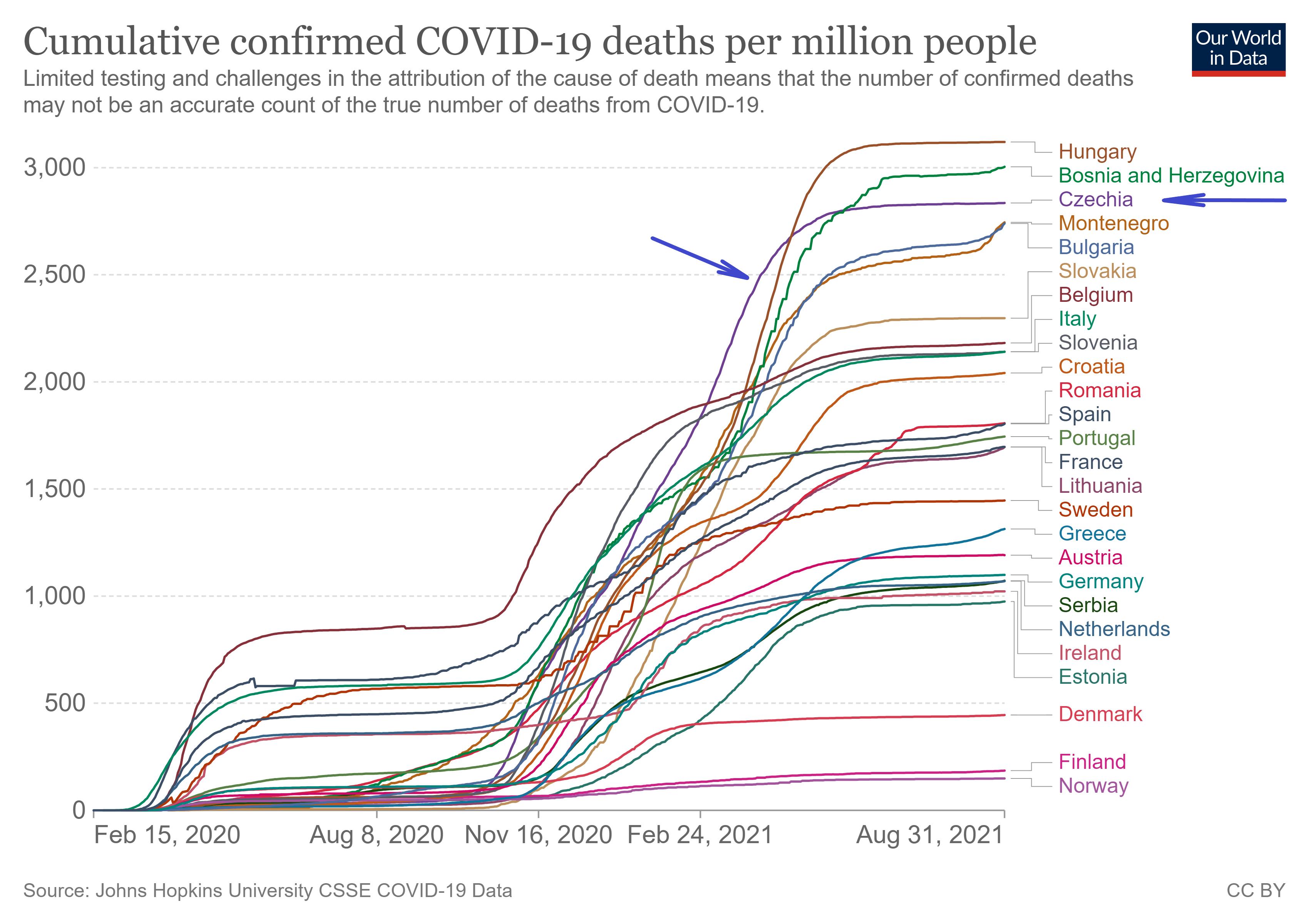coronavirus-data-explorer (4) u