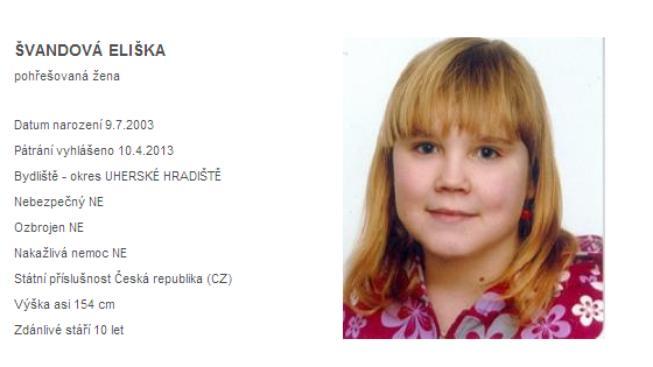 Eliška Švandová
