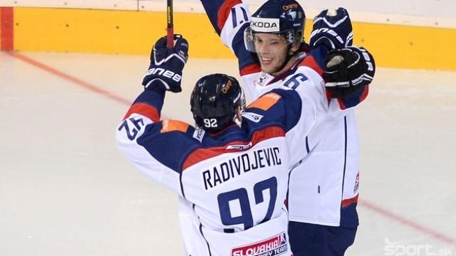 Radost Slováků