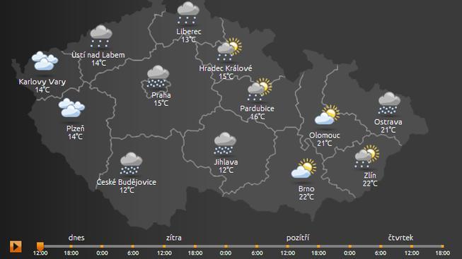 Počasí v Česku