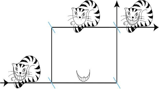 Kvantový paradox kočky Šklíby