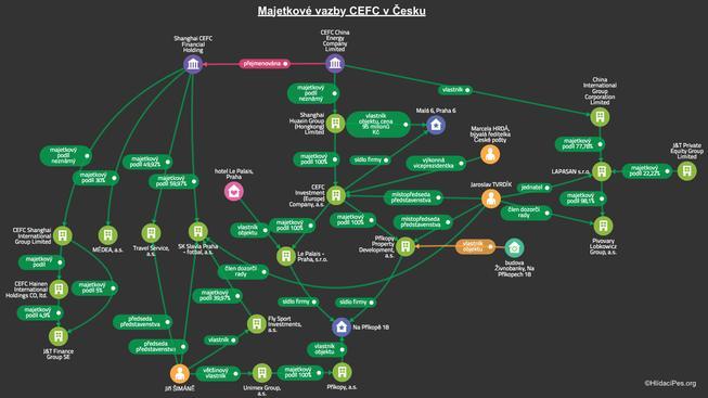 CEFC-v-CR