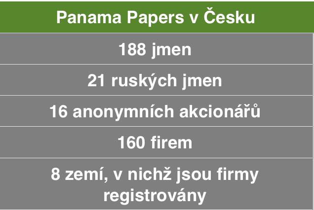 PP-stat-final