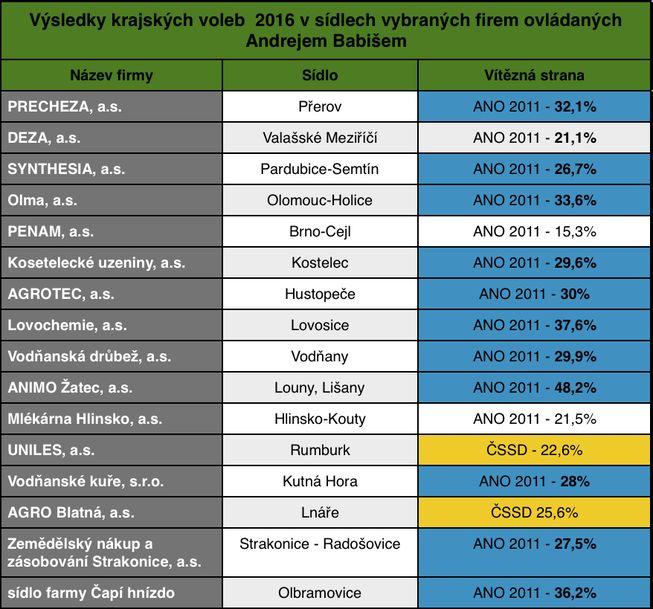 AB-sidla-volby-FINAL