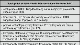 ST-CRRC