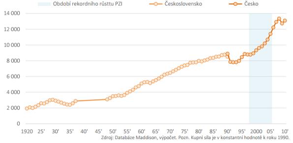 Hospodarsky-vykon-CR