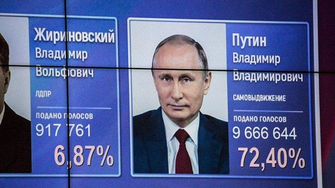 Vladimir Putin jednoznačně ovládl nedělní prezidentské volby