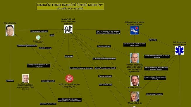Nadační fond tradiční čínské medicíny