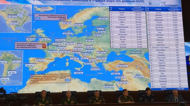 Ruský štáb prezentoval počty syrských uprchlíků v jednotlivých zemích