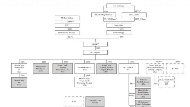 hc-struktura-1024x612