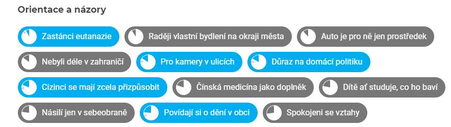 volici-ano_nazory