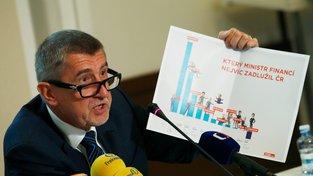 Naše hospodářství stagnuje, a přesto nám roste inflace, nyní třetí nejvyšší v EU a v zemích OECD.