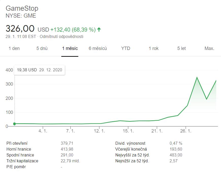 GameStop NYSE