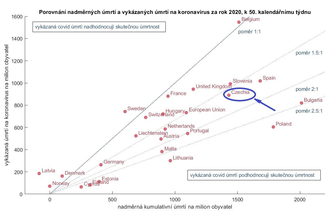 Jaroslav Borovička graf bb
