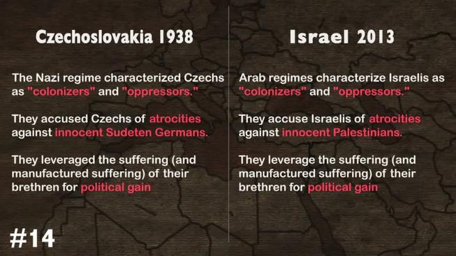 Izrael 2013 - Československo 1938, podobnost čistě náhodná?