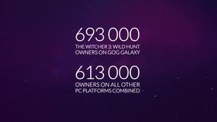 Zaklínač 3: Divoký hon - statistiky GOG Galaxy