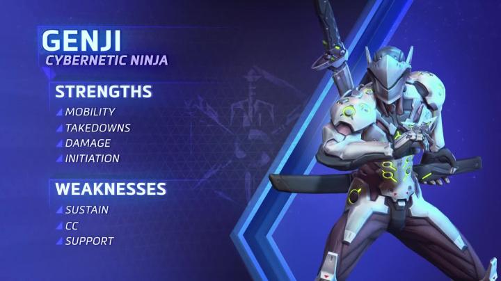 Heroes of the Storm - Genji spotlight
